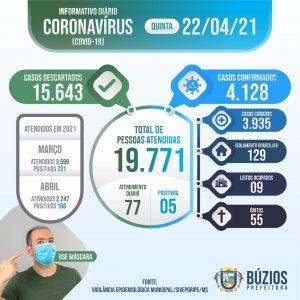 Boletim COVID-19 - 22-04