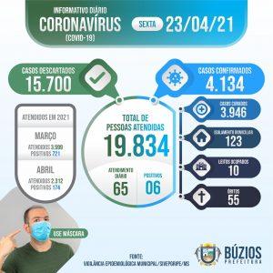 Boletim COVID-19 - 23-04