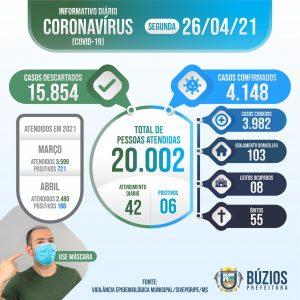 Boletim COVID-19 - 26-04