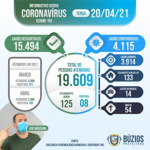 boletim COVID-19 - 20-04