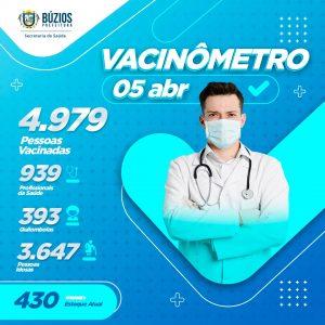 vacinometro-05-04