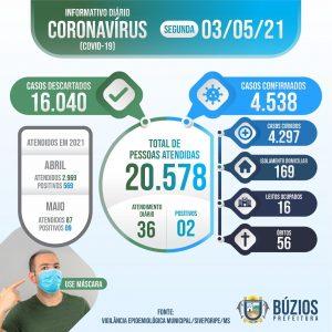 Boletim COVID-19 - 03-05