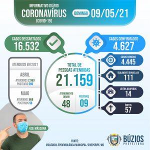 Boletim COVID-19 - 09-05