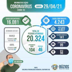 Boletim COVID-19 - 29-04