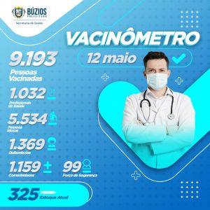 Vacinômetro Campanha Saude - 12-05