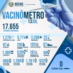 Vacinômetro . 13-07