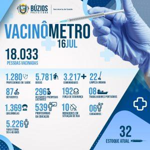 Vacinômetro . 16-07