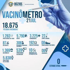 Vacinômetro . 21-07