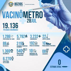 Vacinômetro . 28-07