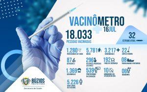 Vacinômetro Pop-UP . 16-07