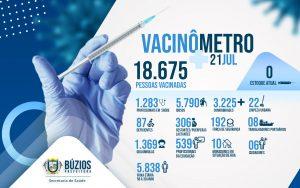 Vacinômetro Pop-UP . 21-07