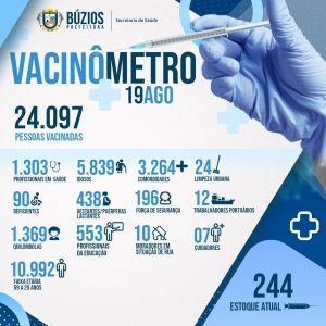 Vacinômetro . 19-08