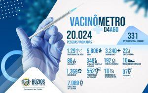 Vacinômetro Pop-UP . 04-08